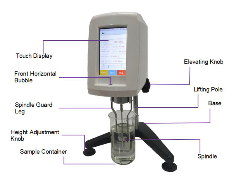 Digital Touch Screen Viscometer for battery coating